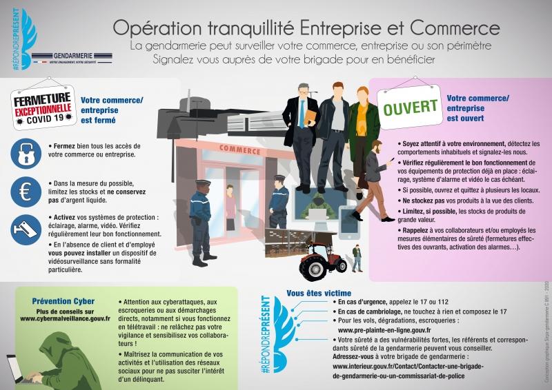 2020-08 Tranquilité commerce - infographie